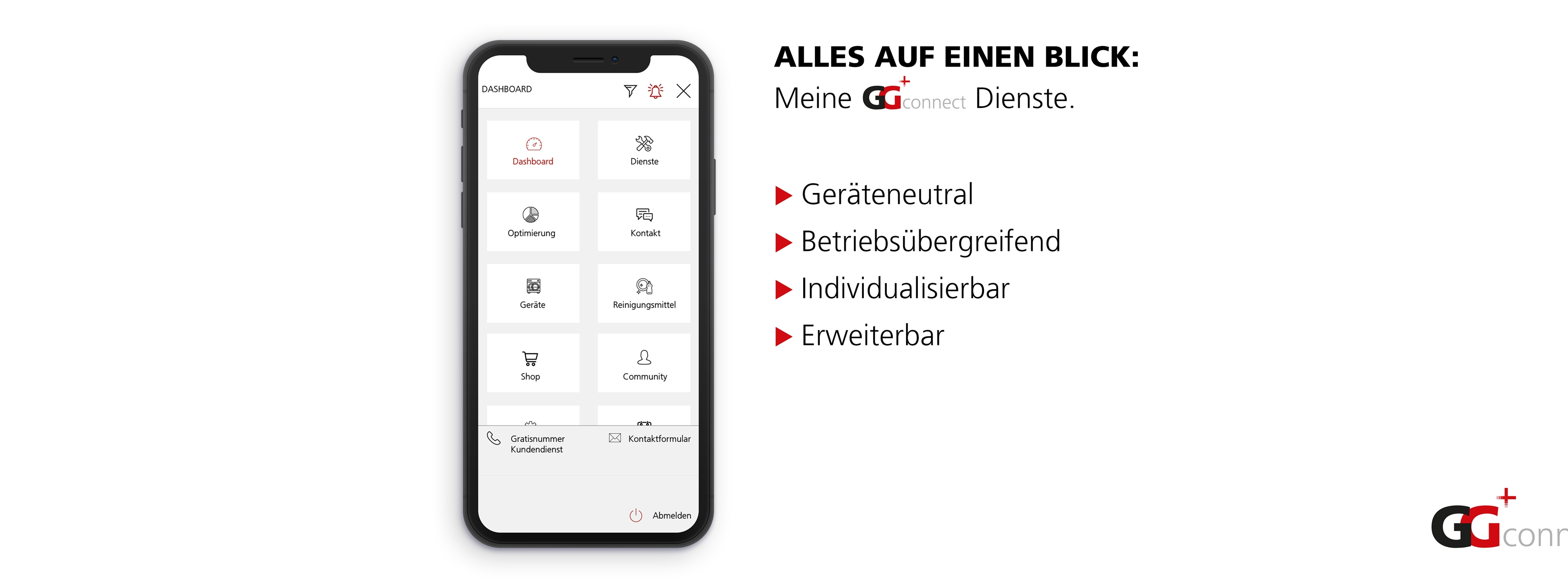 GGPlus_Connect_Dienste_Gehrig_Group_AG_Connectivity